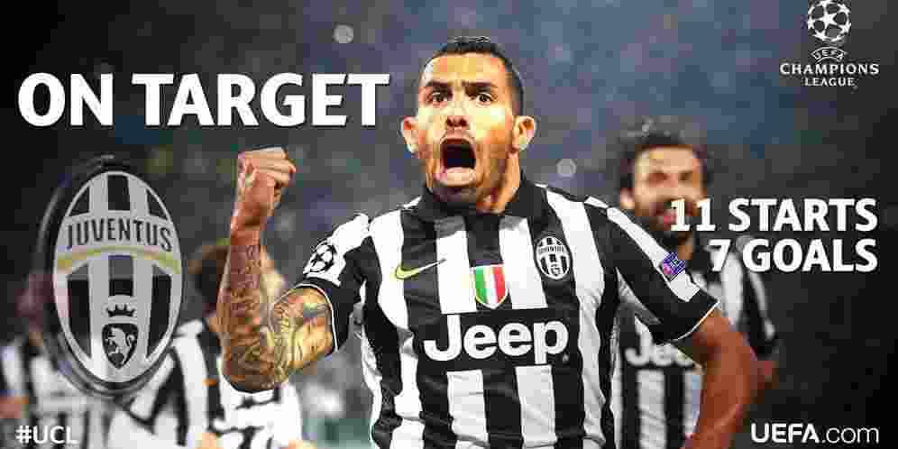 Final Liga Champion - Juventus Akan Serang Barcelona