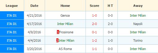 Inter-Milan-1