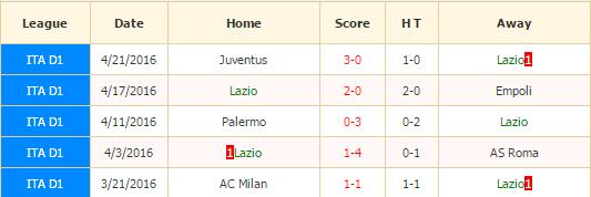 Lazio-1