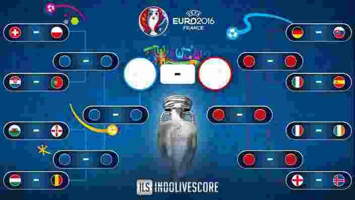 Babak 16 besar Euro 2016
