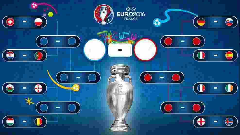для красоты все участники плей офф евро 2016 термобелье достойный ответ