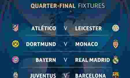 Perempat Final Liga Champion 2017 Bayern vs Madrid, Juve vs Barca, Atletico vs Leicester