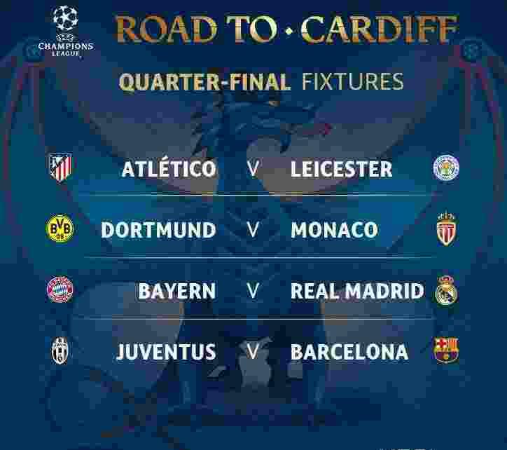 Jadwal Lengkap Perempat Final Liga Champions 12, 13, 19, 20 April 2017